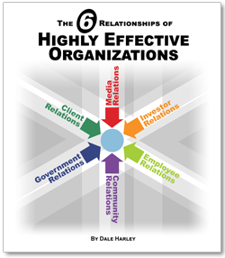 The 6 Relationships of Highly Effective Organizations